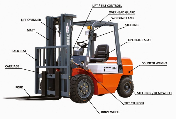 FORKLIFT PARTS SUPPLY